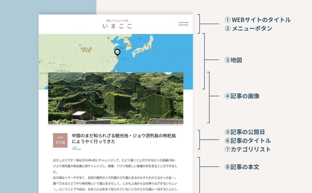 図:文章の構造化の例